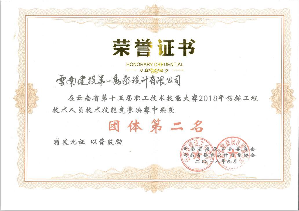 18年云南省第十五届职工技术技能大赛团队第二名